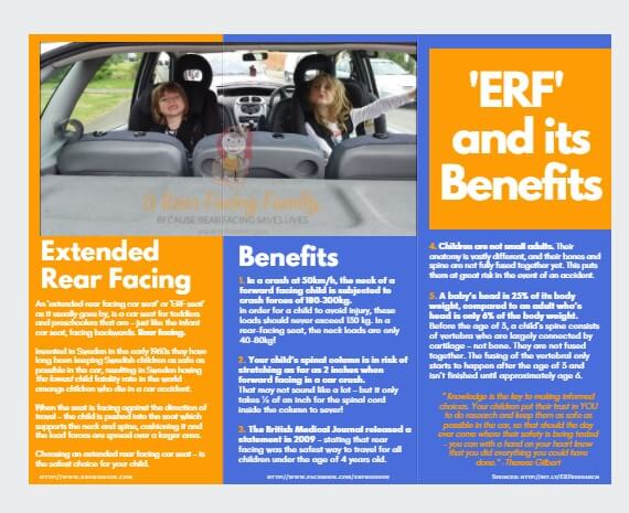 Rear Facing and Its Benefits! Information Trifold Leaflet